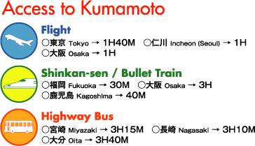 Access to Kumamoto