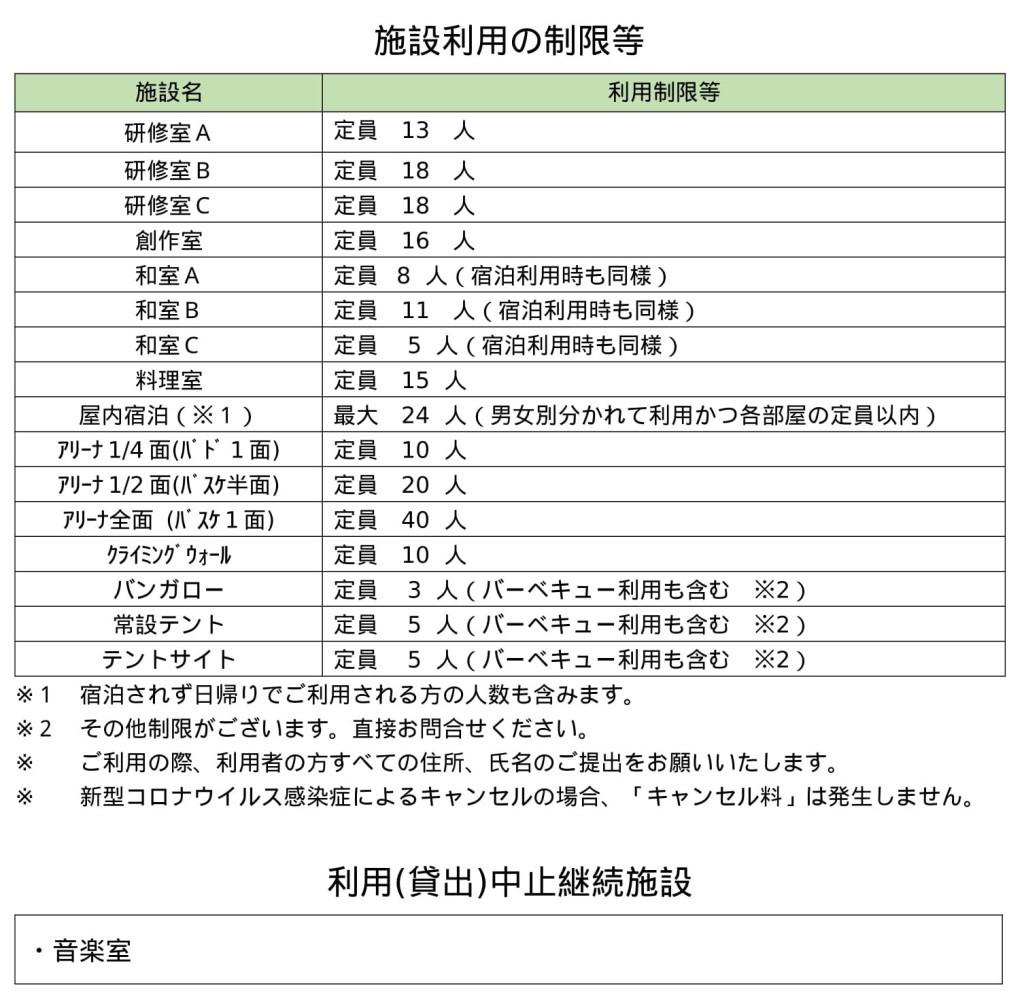 速報 熊本 コロナ
